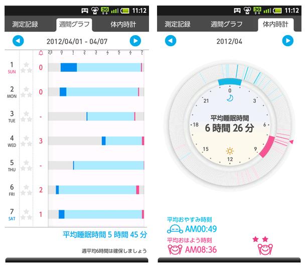 ねむり体内時計アプリ画面