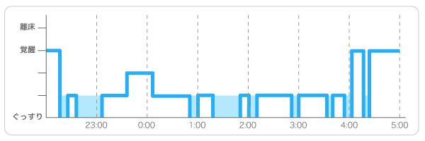 graph_p13_0620