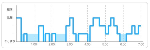 graph_p4_0514