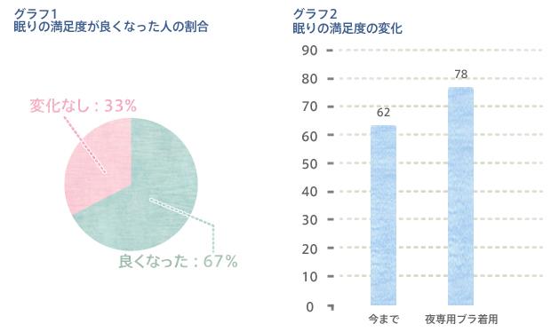 bust_graph12